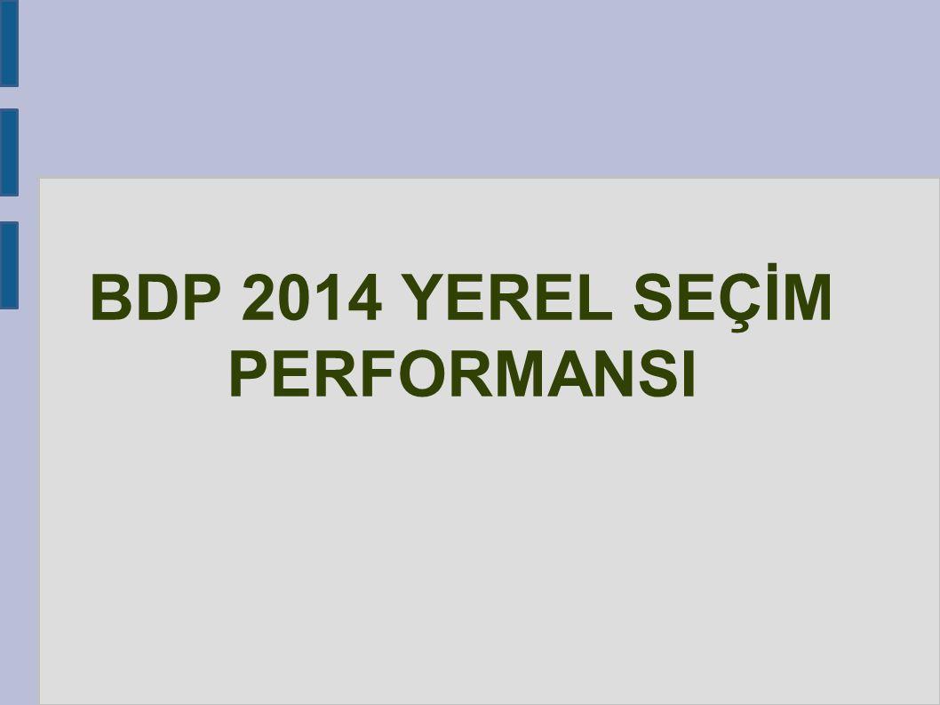 BDP 2014 YEREL SEÇİM PERFORMANSI