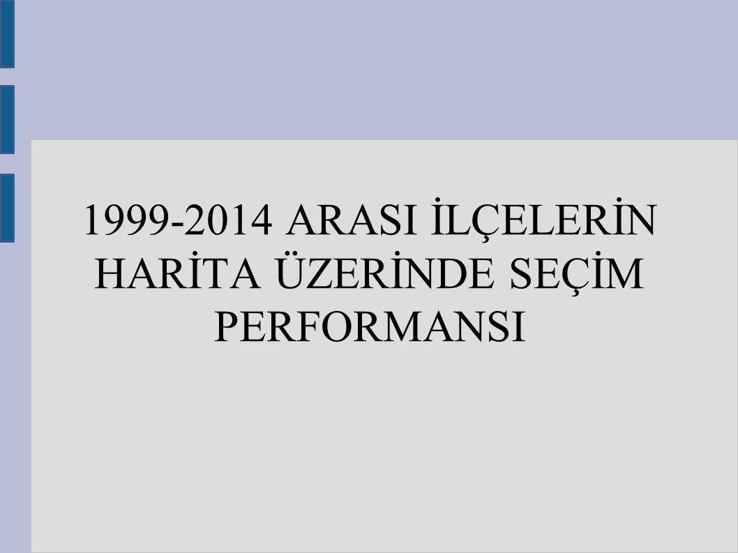 1999-2014 ARASI İLÇELERİN HARİTA ÜZERİNDE SEÇİM PERFORMANSI