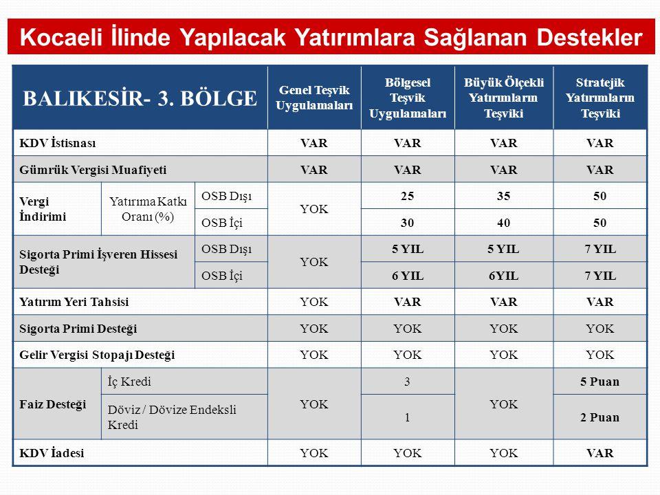 BALIKESİR- 3.