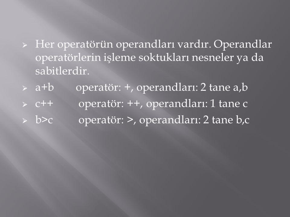  Her operatörün operandları vardır. Operandlar operatörlerin işleme soktukları nesneler ya da sabitlerdir.  a+boperatör: +, operandları: 2 tane a,b