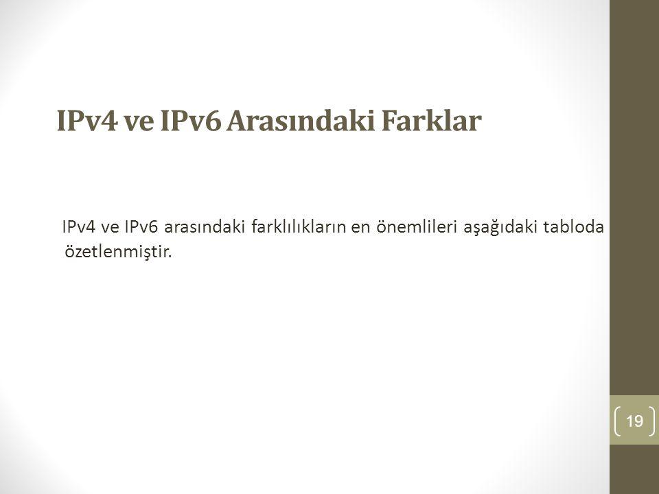 IPv4 ve IPv6 Arasındaki Farklar IPv4 ve IPv6 arasındaki farklılıkların en önemlileri aşağıdaki tabloda özetlenmiştir. 19