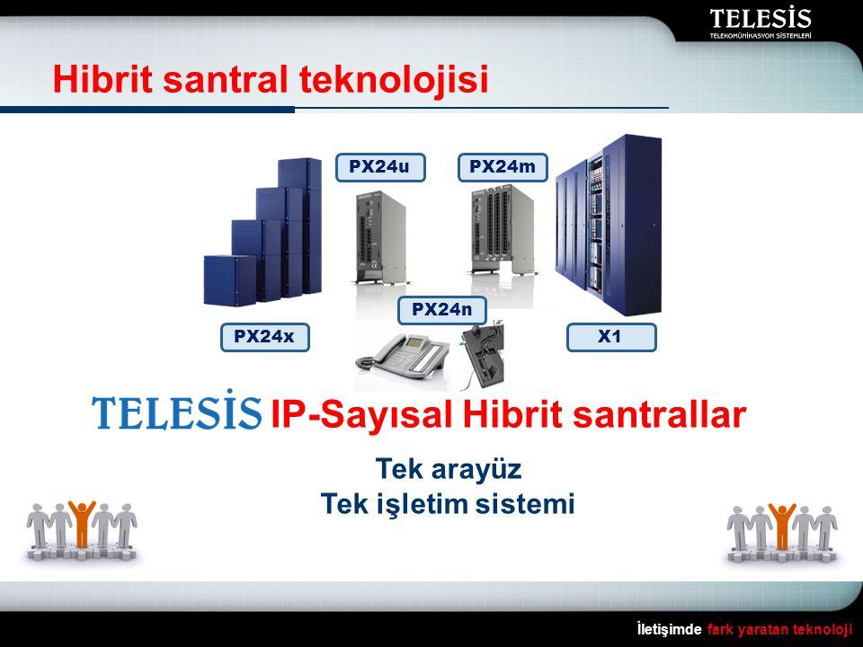 Hibrit santral teknolojisi İletişimde fark yaratan teknoloji IP-Sayısal Hibrit santrallar Tek arayüz Tek işletim sistemi PX24u PX24n PX24x PX24m X1