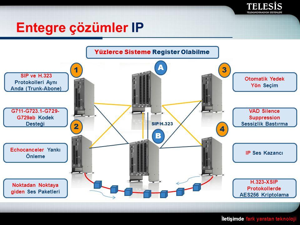 İletişimde fark yaratan teknoloji Entegre çözümler IP A B 1 2 3 4 SIP/H.323 Echocanceler Yankı Önleme Otomatik Yedek Yön Seçim G711-G723.1-G729- G729ab Kodek Desteği SIP ve H.323 Protokolleri Aynı Anda (Trunk-Abone) IP Ses Kazancı H.323-XSIP Protokollerde AES256 Kriptolama Yüzlerce Sisteme Register Olabilme Noktadan Noktaya giden Ses Paketleri VAD Silence Suppression Sessizlik Bastırma