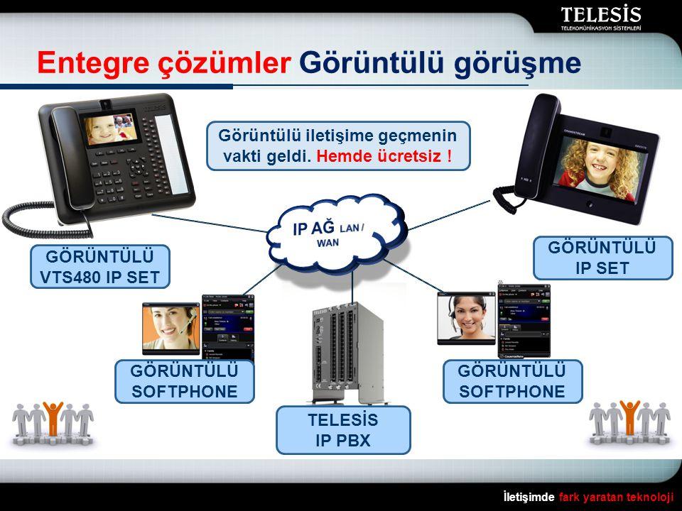Entegre çözümler Görüntülü görüşme TELESİS IP PBX GÖRÜNTÜLÜ IP SET Görüntülü iletişime geçmenin vakti geldi.