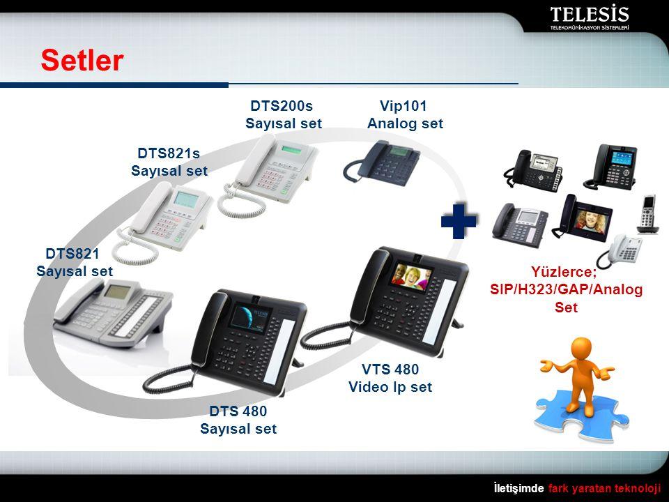 Setler İletişimde fark yaratan teknoloji Vip101 Analog set DTS200s Sayısal set DTS821s Sayısal set DTS821 Sayısal set DTS 480 Sayısal set Yüzlerce; SIP/H323/GAP/Analog Set VTS 480 Video Ip set