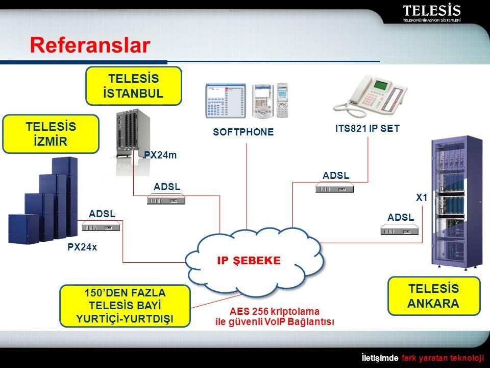 İletişimde fark yaratan teknoloji AES 256 kriptolama ile güvenli VoIP Bağlantısı ADSL SOFTPHONE ADSL ITS821 IP SET ADSL TELESİS İSTANBUL TELESİS İZMİR
