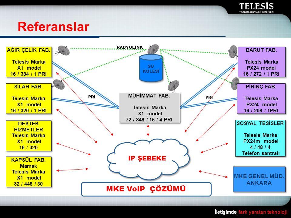 Referanslar İletişimde fark yaratan teknoloji SOSYAL TESİSLER Telesis Marka PX24m model 4 / 48 / 4 Telefon santralı SOSYAL TESİSLER Telesis Marka PX24