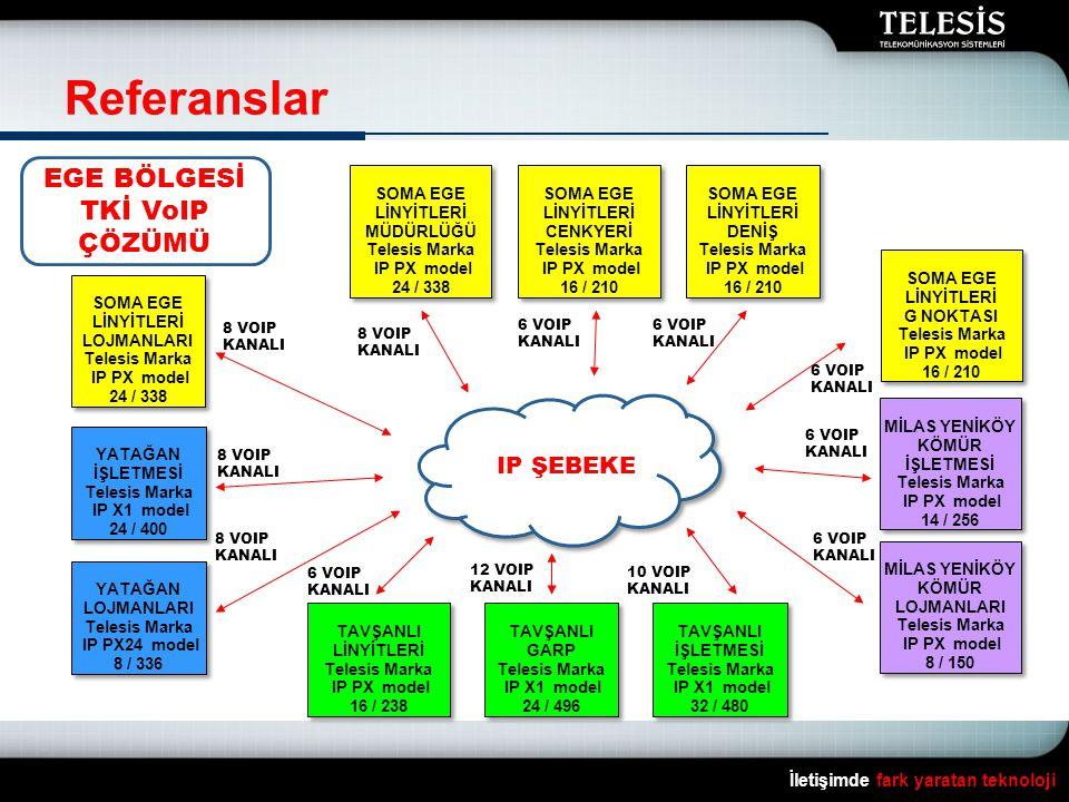Referanslar İletişimde fark yaratan teknoloji YATAĞAN İŞLETMESİ Telesis Marka IP X1 model 24 / 400 YATAĞAN İŞLETMESİ Telesis Marka IP X1 model 24 / 40