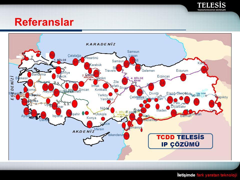 Referanslar İletişimde fark yaratan teknoloji 36 Kars 25 24 Erzurum Erzincan Divriği Çetinkaya 58 Sivas 60 Zile Samsun Liman 55 GelemenTravers 5843 58