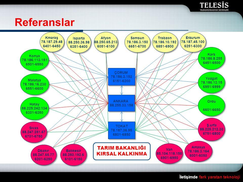 Referanslar İletişimde fark yaratan teknoloji Erzurum 78.187.45.100 6251-6300 Erzurum 78.187.45.100 6251-6300 Kars 78.186.8.255 6451-6500 Kars 78.186.