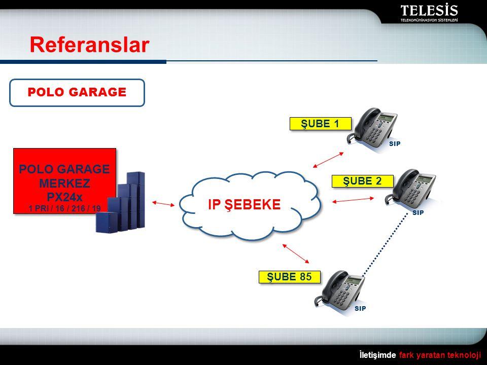 Referanslar İletişimde fark yaratan teknoloji IP ŞEBEKE POLO GARAGE MERKEZ PX24x 1 PRI / 16 / 216 / 19 POLO GARAGE MERKEZ PX24x 1 PRI / 16 / 216 / 19