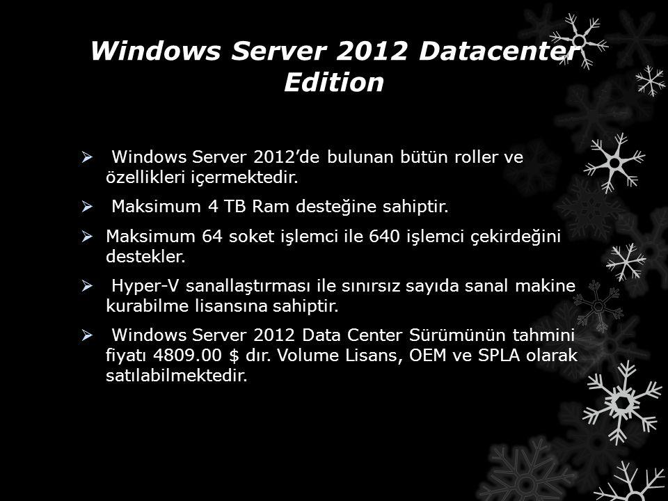 Windows Server 2012 Datacenter Edition  Windows Server 2012'de bulunan bütün roller ve özellikleri içermektedir.  Maksimum 4 TB Ram desteğine sahipt