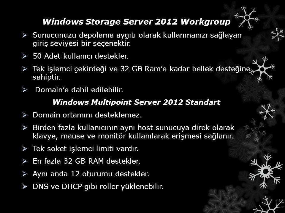 Windows Storage Server 2012 Workgroup  Sunucunuzu depolama aygıtı olarak kullanmanızı sağlayan giriş seviyesi bir seçenektir.  50 Adet kullanıcı des