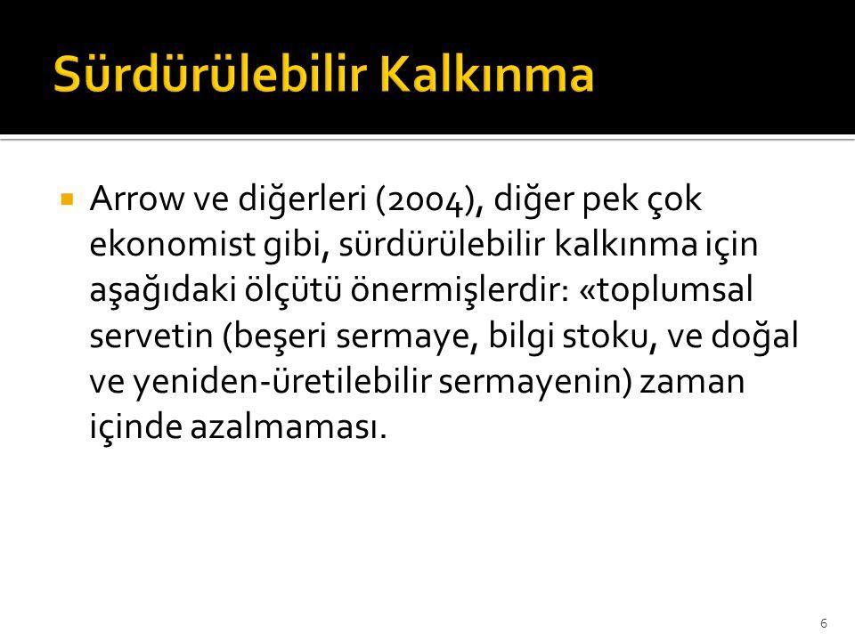 47 Türkiye'nin 2012 yılında %0,8 olan dünya ihracatından aldığı pay 2023 yılında %1,5'e; 2030 yılında %2,5'e yaklaşacaktır.