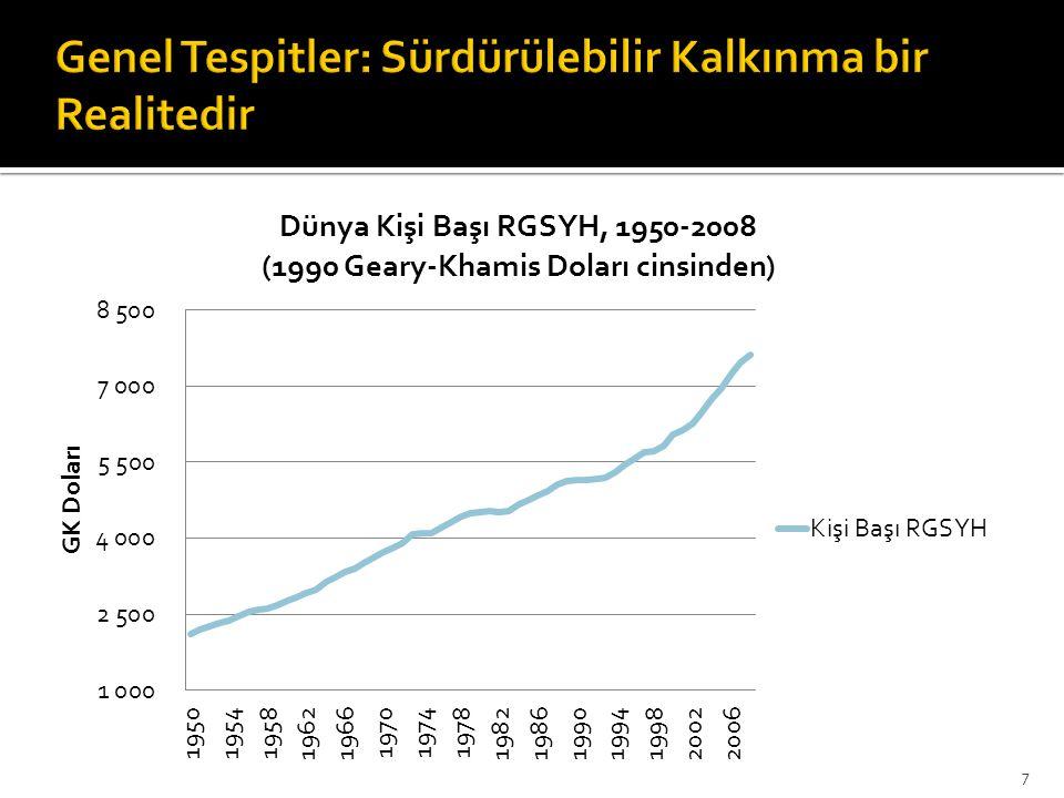 Türkiye'nin dış ticaretinde toplamda yapısal olarak hiçbir olumlu gelişme yoktur.