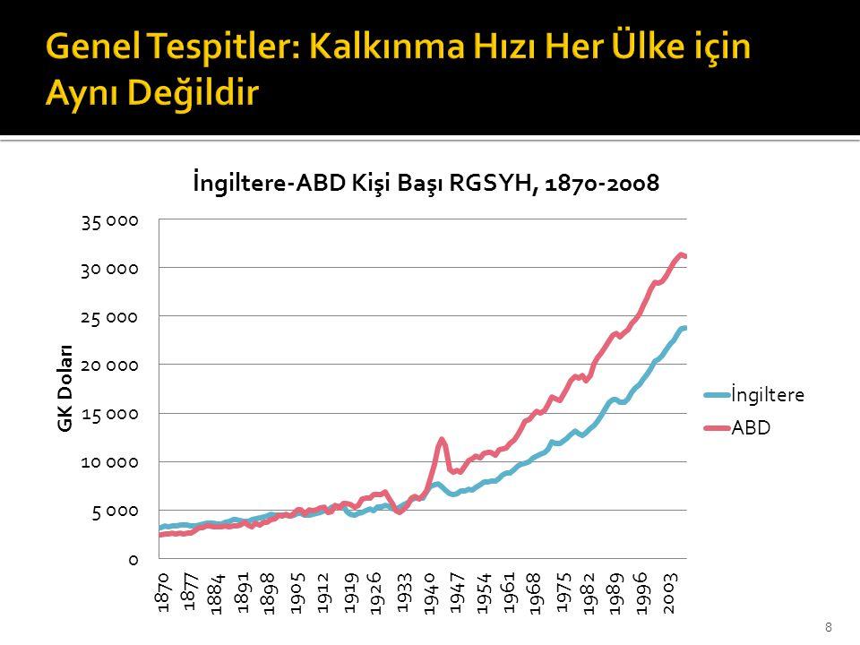  Türkiye Ekonomisinin sürdürülebilir ekonomik büyüme aşamasına geçmesi gereklidir  AR-GE ve beşeri sermaye sürdürülebilir ekonomik büyüme için ön koşuldur  Şu anda hem AR-GE hem de AR-GE yapacak beşeri sermaye konusunda Türkiye çok gerilerdedir  Üniversite reformu artık zorunlu hale gelmiştir  Özel sektör AR-GE aktiviteleri hala çok düşüktür 59