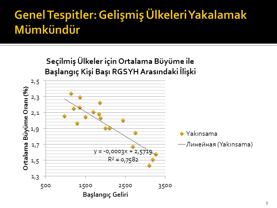  Türkiye ekonomisinin büyümesi talep- bağımlıdır (tüketim ve konut yatırımı harcamaları iki önemli öğedir)  Dış ticaret açığı yapısaldır  Tasarruf (çok) düşüktür  İşsizlik yapısaldır 20