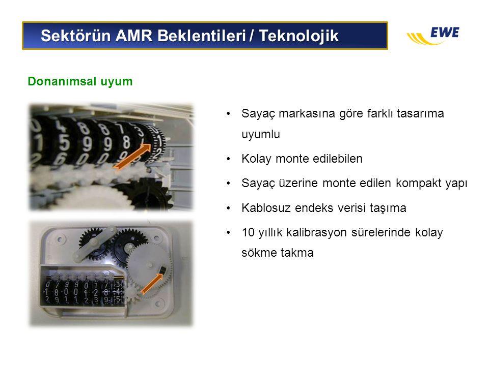 Sektörün AMR Beklentileri / Teknolojik Sektörün AMR Beklentileri / Teknolojik Donanımsal uyum •Sayaç markasına göre farklı tasarıma uyumlu •Kolay mont
