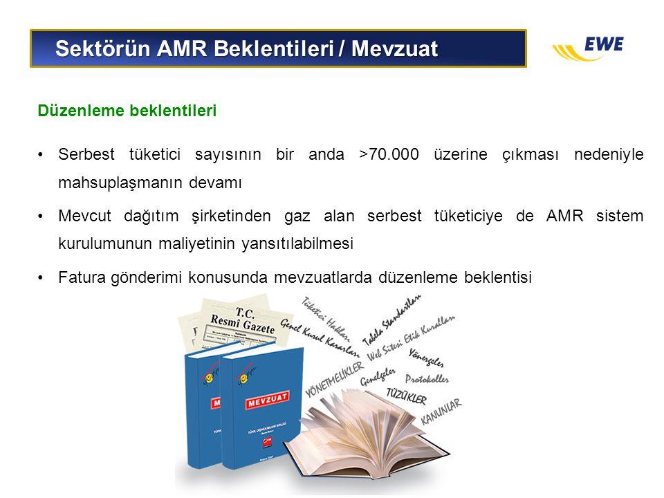 Sektörün AMR Beklentileri / Mevzuat Sektörün AMR Beklentileri / Mevzuat Düzenleme beklentileri •Serbest tüketici sayısının bir anda >70.000 üzerine çı