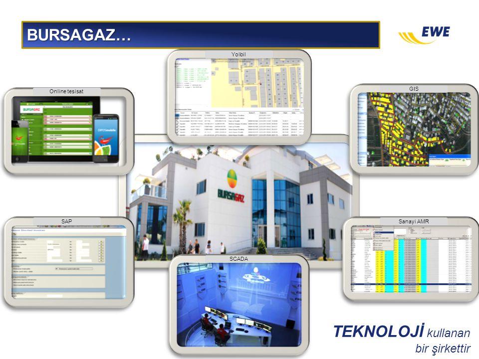 BURSAGAZ… TEKNOLOJİ kullanan bir şirkettir Sanayi AMR Yolbil GIS Online tesisat SAP SCADA
