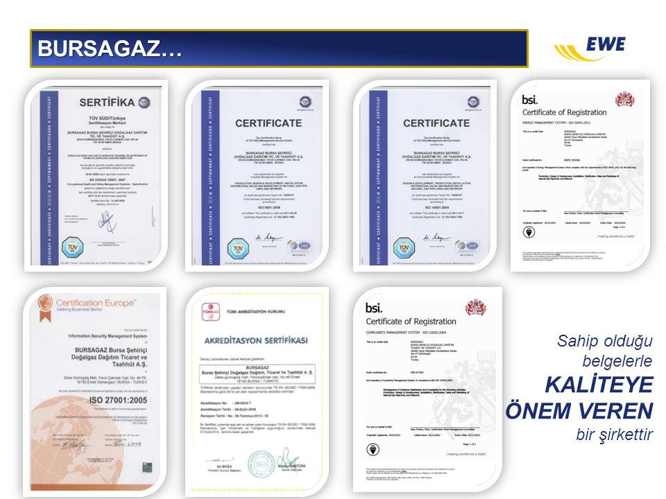 BURSAGAZ… Sahip olduğu belgelerle KALİTEYE ÖNEM VEREN bir şirkettir