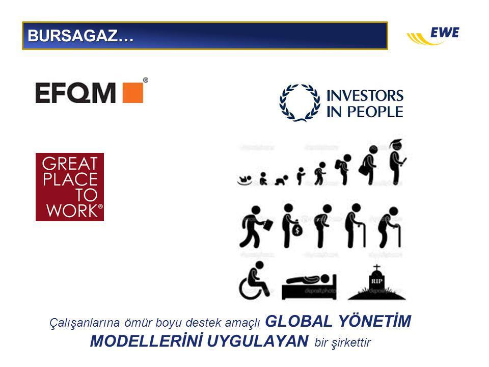 BURSAGAZ… Çalışanlarına ömür boyu destek amaçlı GLOBAL YÖNETİM MODELLERİNİ UYGULAYAN bir şirkettir