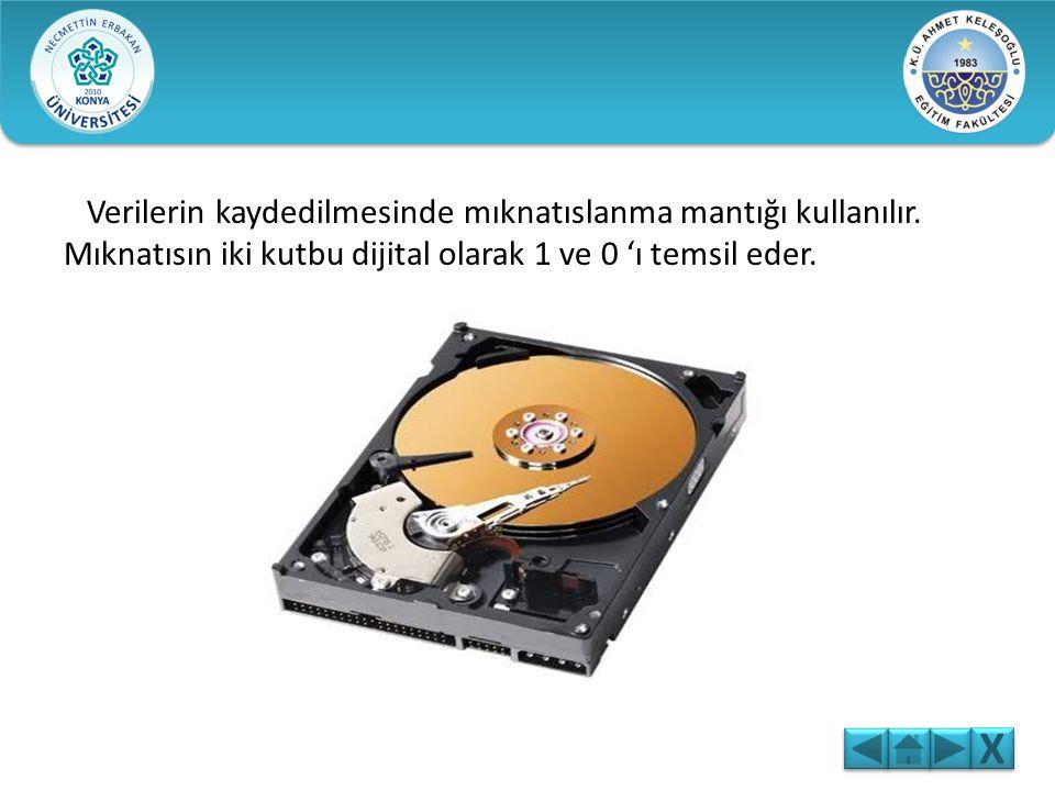 Verilerimizi kalıcı olarak saklamak için kullanılan bir saklama birimidir. Sabit disk döner bir mil üzerine sıralanmış, metal veya plastikten yapılma