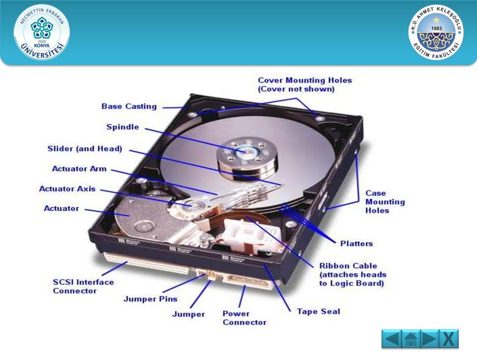 Hard Disk (HDD) Nasıl Çalışır? Bir hard disk en basit haliyle şu parçalardan oluşur: Bilgilerin manyetik olarak depolandığı bir veya daha fazla sayıda