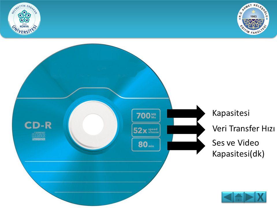 CD (compact disc), küçük, taşınabilir, yuvarlak boyutlarda, elektronik kayıt, yedekleme, ses video saklamak ve bilgisayar verilerini sayısal bir forma