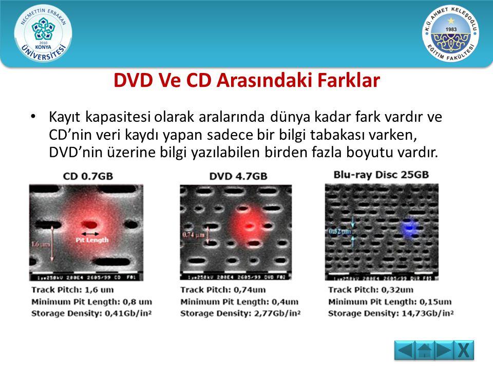Blue Ray • 25 ila 50 GB arasında veri depolanabilen medyaya Blue Ray denir Yaklaşık 1 DVD din 10 katıdır. DVD/CD gibi optik disk teknolojileri veri ya