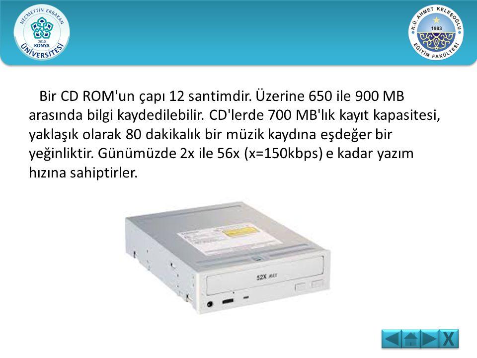 Bilgi ve verileri, kalıcı olarak kaydetmeye yarayan elektronik kayıt cihazıdır. CD-ROM, teker biçiminde, üzeri spiral biçiminde izler taşıyan, alüminy