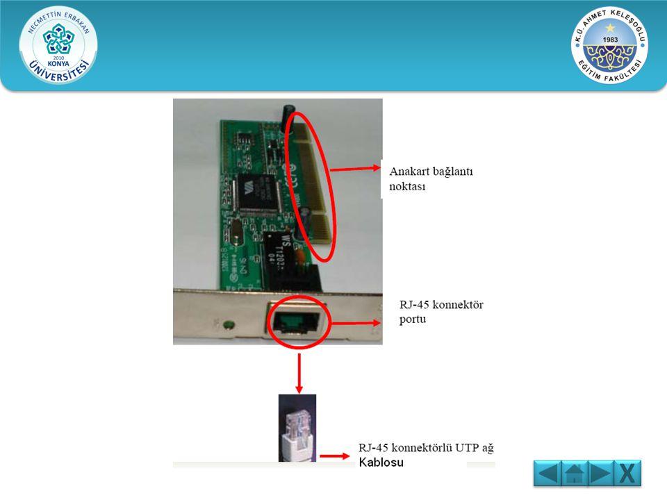 CSMA/CD: Ethernet ağlarında belli bir anda ağ kablosunu hangi bilgisayarın kullanacağı CSMA (Carrier Sense, Multiple Access / Collision Detection) tek