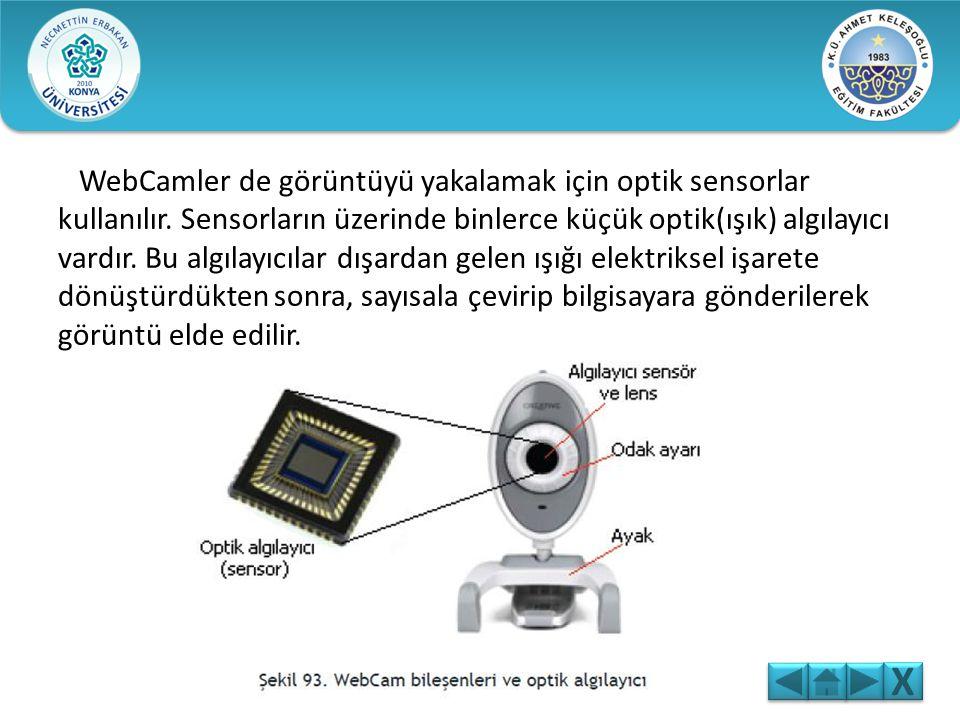 Bilgisayara resim ve görüntüyü aktarmak için kullanılan donanım birimidir. WebCam ile evde video ve resimler çekmek, ayrıca internet altyapısını kulla