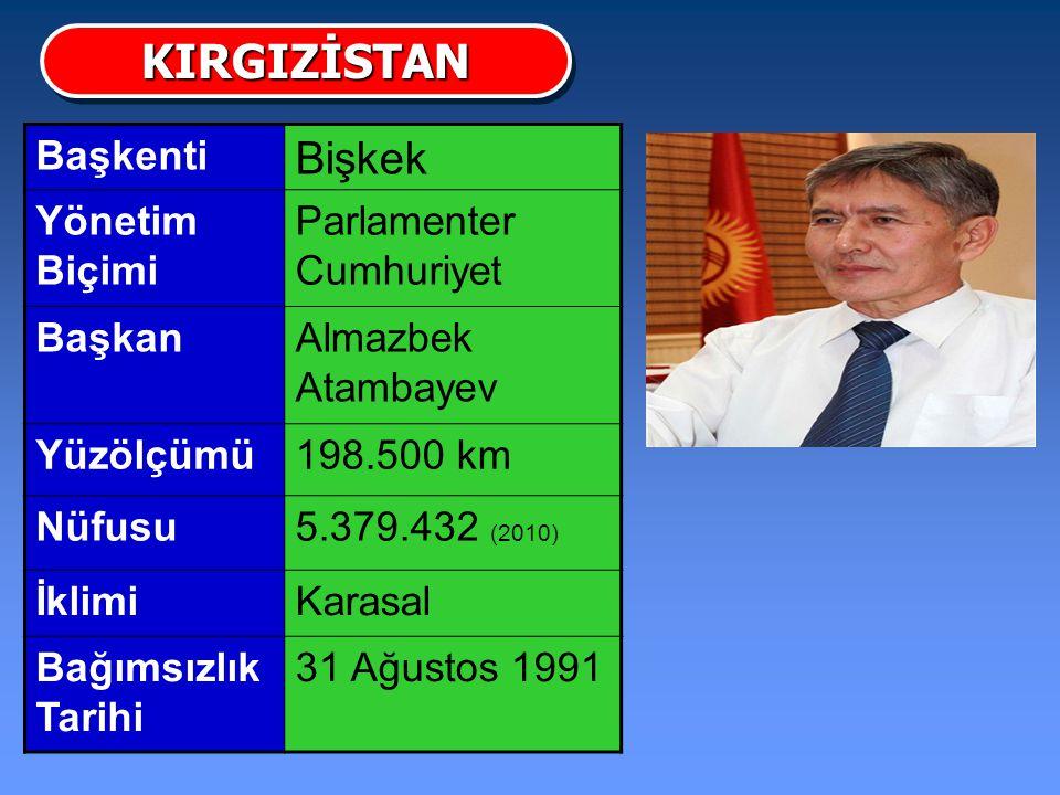 Başkenti Bişkek Yönetim Biçimi Parlamenter Cumhuriyet BaşkanAlmazbek Atambayev Yüzölçümü198.500 km Nüfusu5.379.432 (2010) İklimiKarasal Bağımsızlık Ta