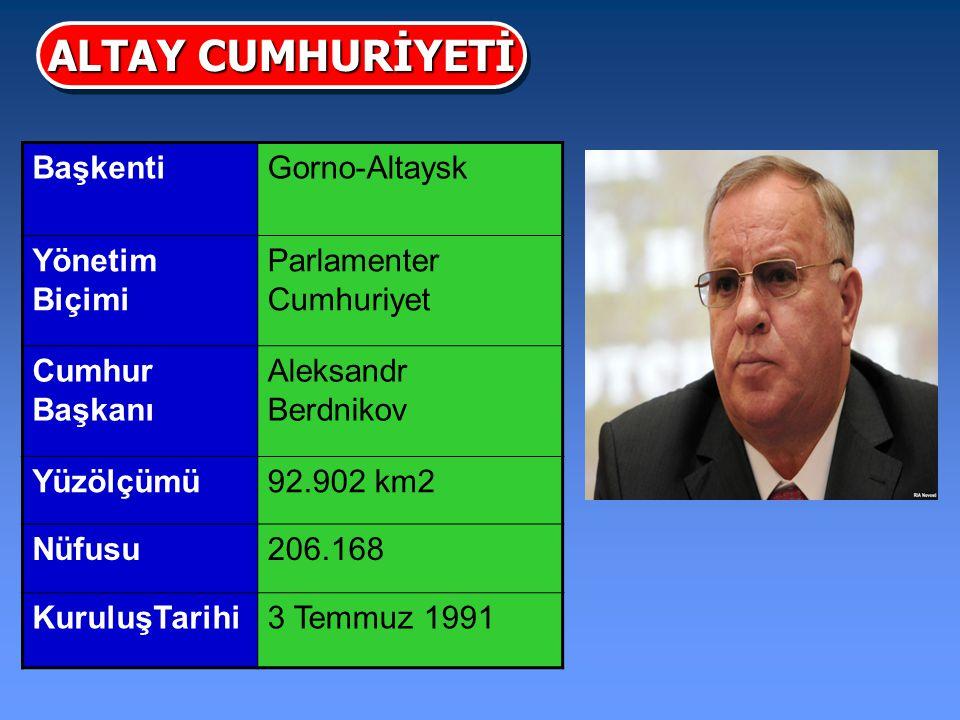 BaşkentiGorno-Altaysk Yönetim Biçimi Parlamenter Cumhuriyet Cumhur Başkanı Aleksandr Berdnikov Yüzölçümü92.902 km2 Nüfusu206.168 KuruluşTarihi3 Temmuz