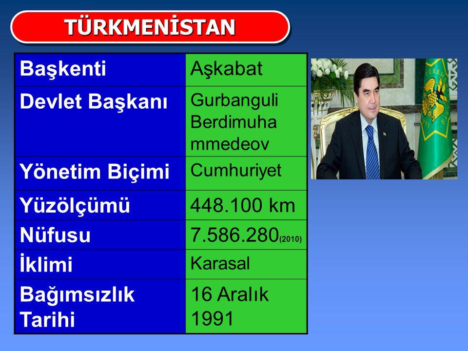 Başkenti Aşkabat Devlet Başkanı Gurbanguli Berdimuha mmedeov Yönetim Biçimi Cumhuriyet Yüzölçümü 448.100 km Nüfusu 7.586.280 (2010) İklimi Karasal Bağ