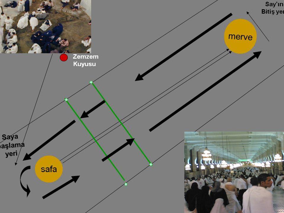 SA'Y Safa ve Merve tepeleri arasında Safa'dan başlamak üzere,dört gidiş,üç geliş.