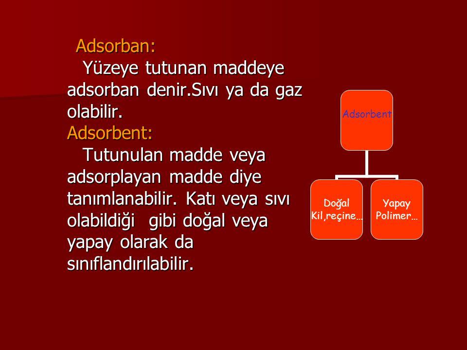 ADSORPSİYON TÜRLERİ Fiziksel Adsorpsiyon • Fiziksel Adsorpsiyon • Kimyasal Adsorpsiyon • Değişim Adsorpsiyonu