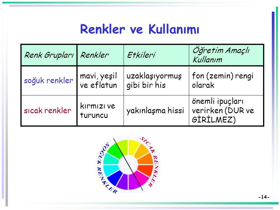 -13- Görsel Unsurların Özellikleri: Renk Kullanımı  Materyallerde renk, aslına uygunluğu artırmak, vurgulamak, duygusal etki yaratmak için kullanılma