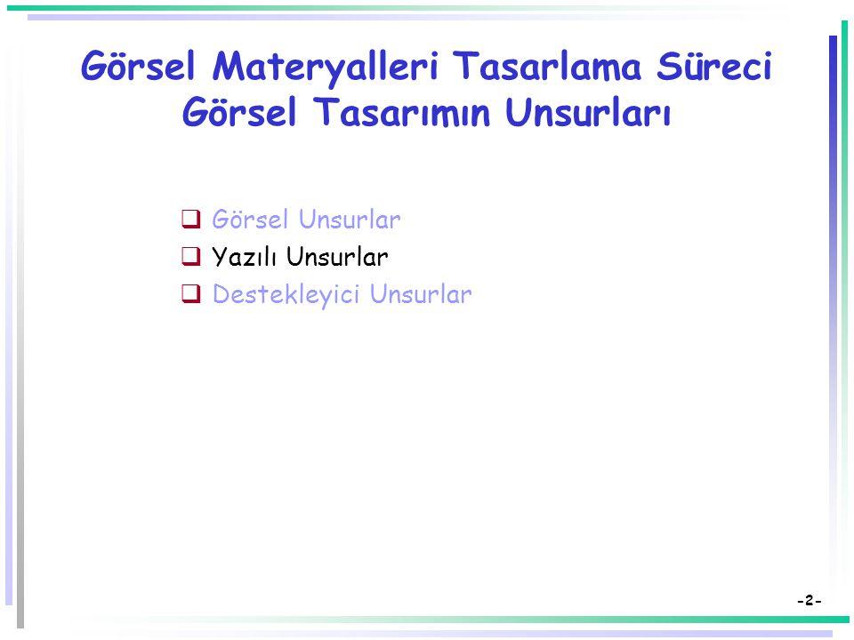 -2- Görsel Materyalleri Tasarlama Süreci Görsel Tasarımın Unsurları  Görsel Unsurlar  Yazılı Unsurlar  Destekleyici Unsurlar