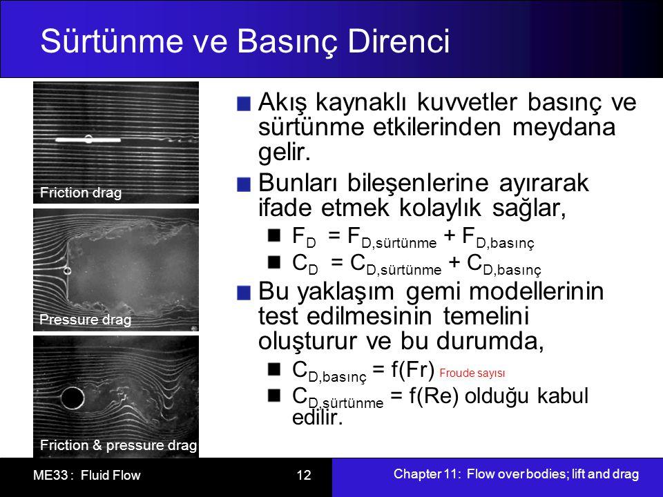 Chapter 11: Flow over bodies; lift and drag ME33 : Fluid Flow 12 Sürtünme ve Basınç Direnci Akış kaynaklı kuvvetler basınç ve sürtünme etkilerinden me