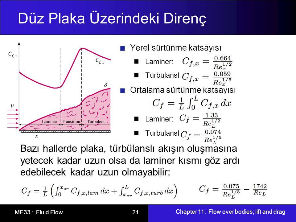 Chapter 11: Flow over bodies; lift and drag ME33 : Fluid Flow 21 Düz Plaka Üzerindeki Direnç Yerel sürtünme katsayısı Laminer: Türbülanslı: Ortalama s