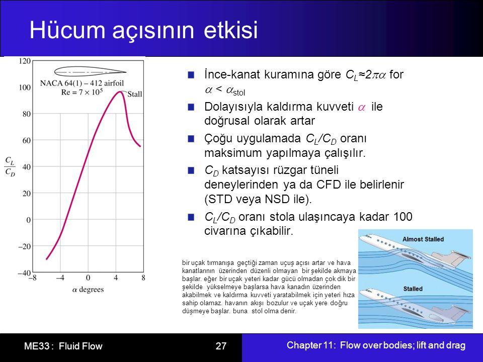 Chapter 11: Flow over bodies; lift and drag ME33 : Fluid Flow 27 Hücum açısının etkisi İnce-kanat kuramına göre C L ≈2  for  <  stol Dolayısıyla k