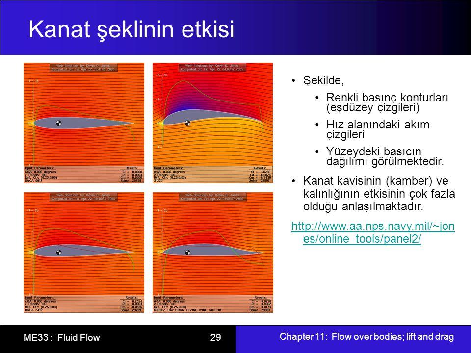 Chapter 11: Flow over bodies; lift and drag ME33 : Fluid Flow 29 Kanat şeklinin etkisi •Şekilde, •Renkli basınç konturları (eşdüzey çizgileri) •Hız al