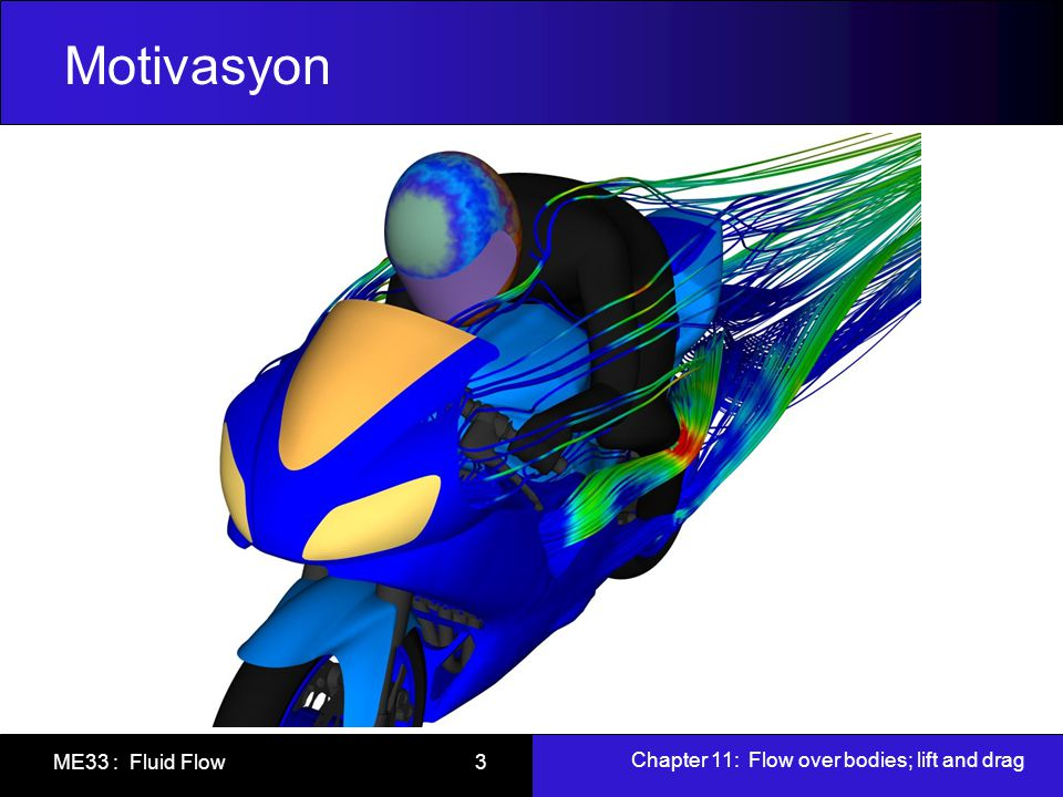 Chapter 11: Flow over bodies; lift and drag ME33 : Fluid Flow 3 Motivasyon