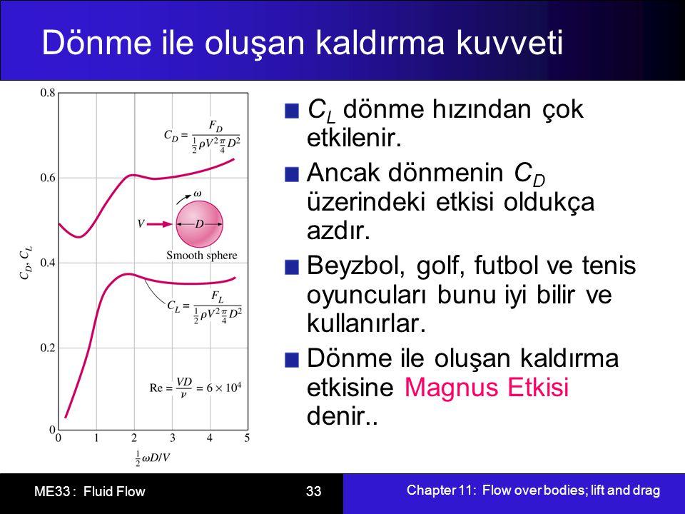 Chapter 11: Flow over bodies; lift and drag ME33 : Fluid Flow 33 Dönme ile oluşan kaldırma kuvveti C L dönme hızından çok etkilenir. Ancak dönmenin C