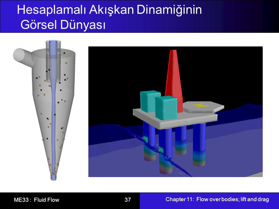 Chapter 11: Flow over bodies; lift and drag ME33 : Fluid Flow 37 Hesaplamalı Akışkan Dinamiğinin Görsel Dünyası