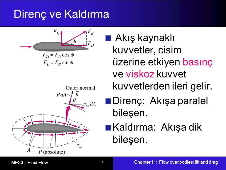 Chapter 11: Flow over bodies; lift and drag ME33 : Fluid Flow 7 Direnç ve Kaldırma Akış kaynaklı kuvvetler, cisim üzerine etkiyen basınç ve viskoz kuv