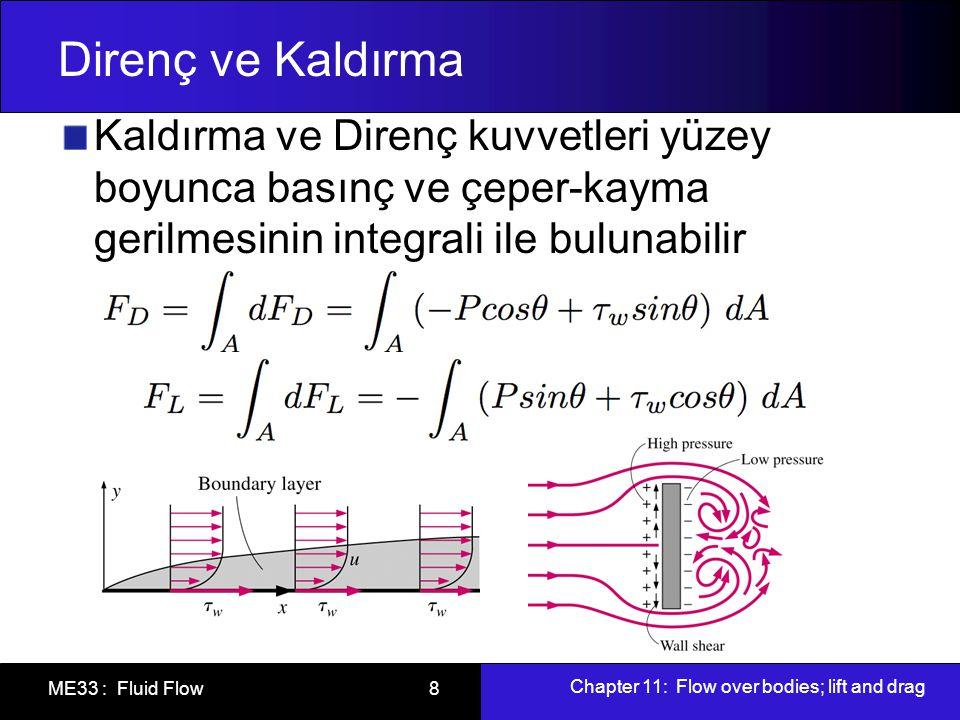 Chapter 11: Flow over bodies; lift and drag ME33 : Fluid Flow 8 Direnç ve Kaldırma Kaldırma ve Direnç kuvvetleri yüzey boyunca basınç ve çeper-kayma g