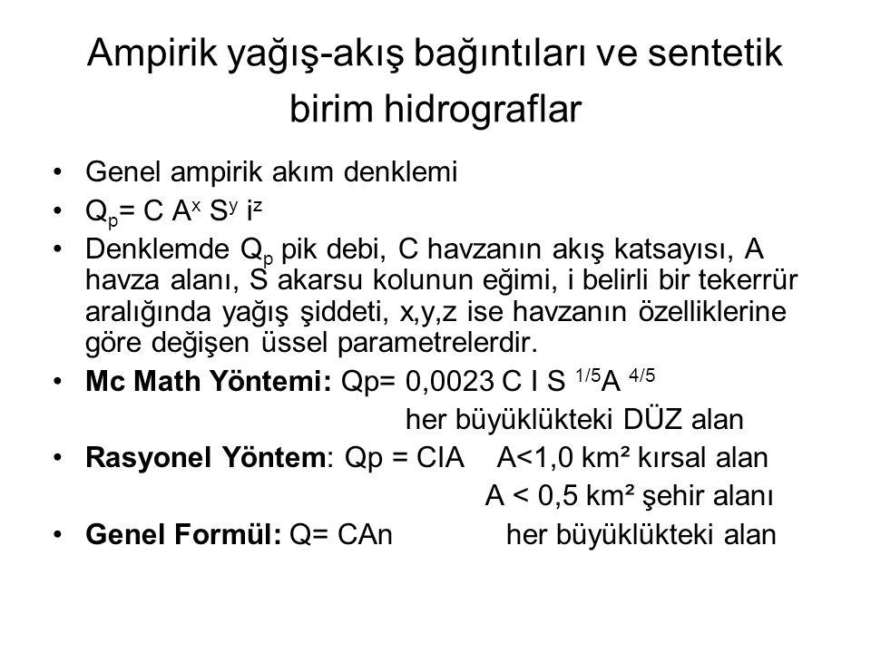 Ampirik yağış-akış bağıntıları ve sentetik birim hidrograflar •Genel ampirik akım denklemi •Q p = C A x S y i z •Denklemde Q p pik debi, C havzanın ak